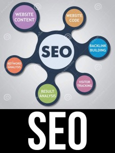 Search engine optimization SEO New Delhi