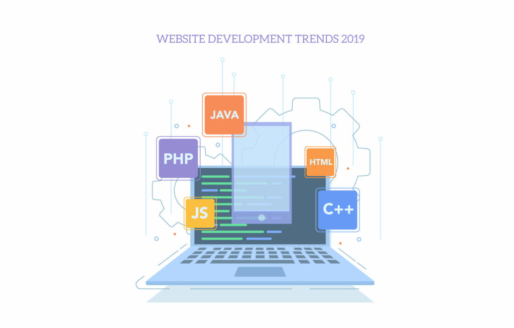 website-development-trends-2019