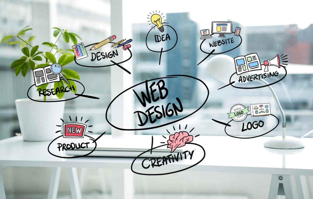 hiring-a-website-designing-company