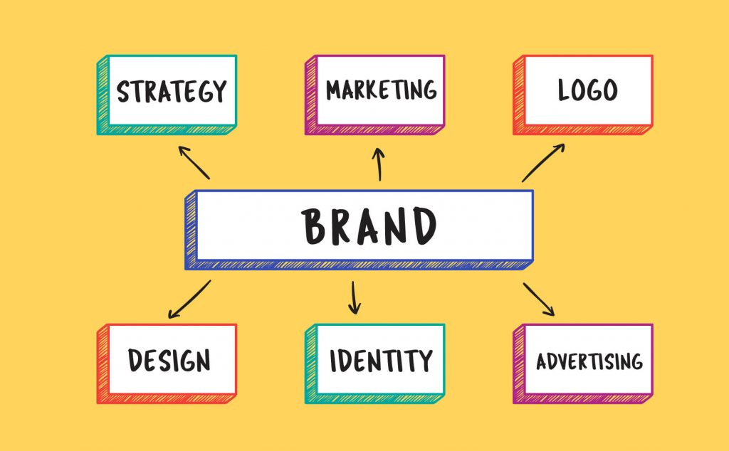 strong-brand-reputation-management-in-gurgaon