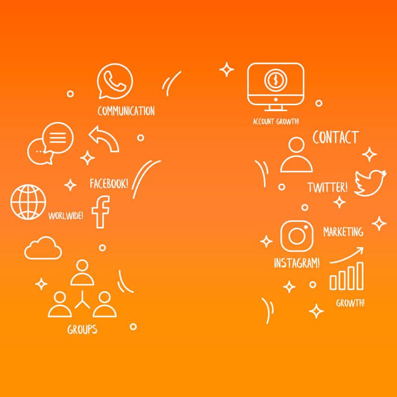 low cost marketing throuh social media