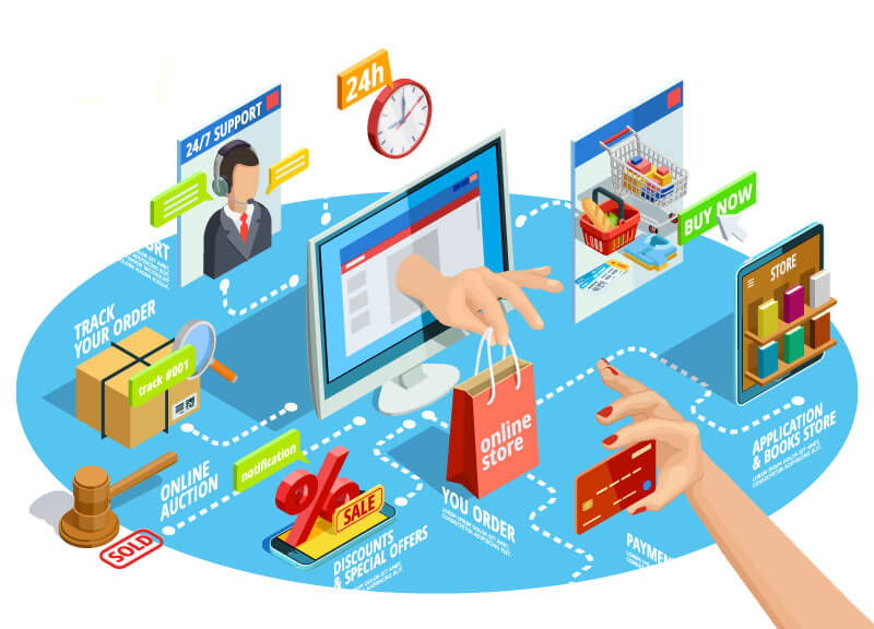 ecommerce website guest checkout