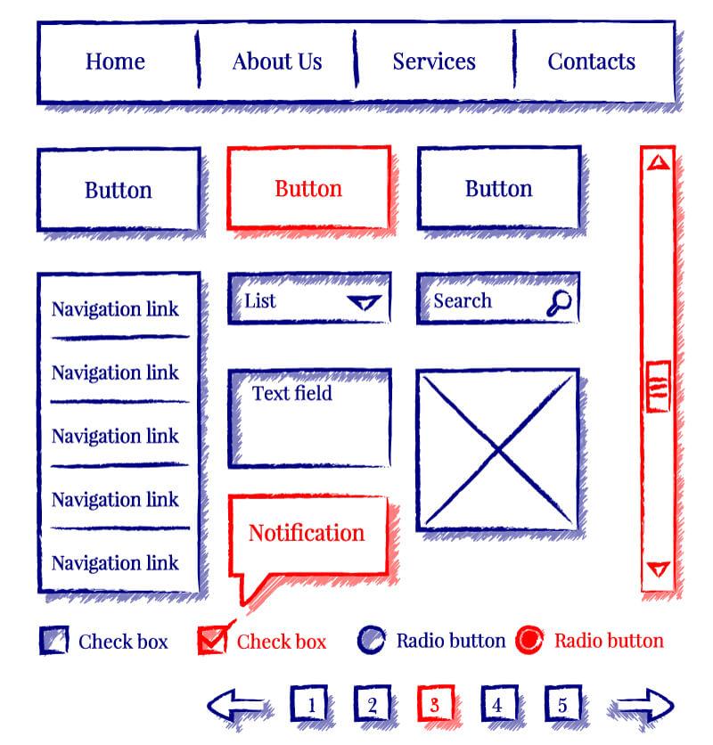 website designing wireframe