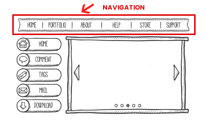 example of navigation